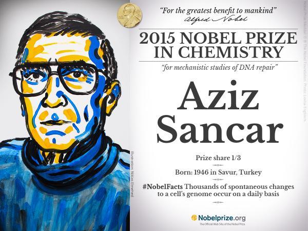 2015 Nobel Kimya Ödülü'ne ABD vatandaşı olan Türk asıllı Aziz Sancar, ABD'li Paul Modrich ve İsveçli Tomas Lindahl layık görüldü. tarihte bugün