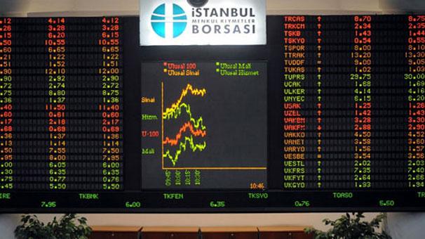 Borsa İstanbul'da BIST 100 endeksi, tarihinin en yüksek seviyesi olan 100.000 puanı gördü. tarihte bugün