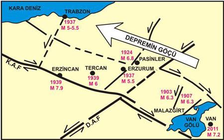 Horasan Erzurum Depremi. 6.8 büyüklüğünde bir deprem oldu.  Depremde 60 kişi hayatını kaybetti tarihte bugün