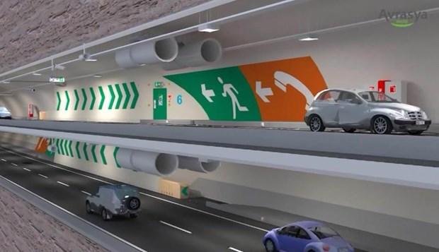 Kazlıçeşme-Göztepe hattında hizmet verecek Avrasya Tüneli açıldı. Tünel  İstanbul Boğazı'nı yer altından geçiyor. tarihte bugün