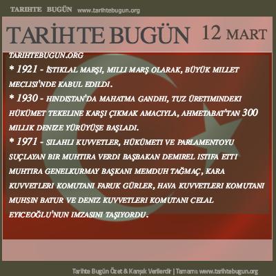 Tarihte Bugün olaylar özet 12 Mart